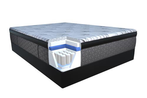 How a quality mattress can go a long way